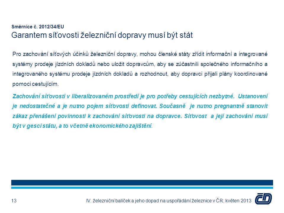Směrnice č. 2012/34/EU Garantem síťovosti železniční dopravy musí být stát