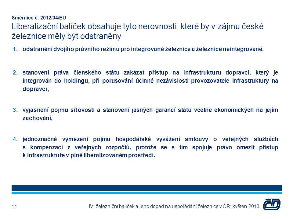 Směrnice č. 2012/34/EU Liberalizační balíček obsahuje tyto nerovnosti, které by v zájmu české železnice měly být odstraněny
