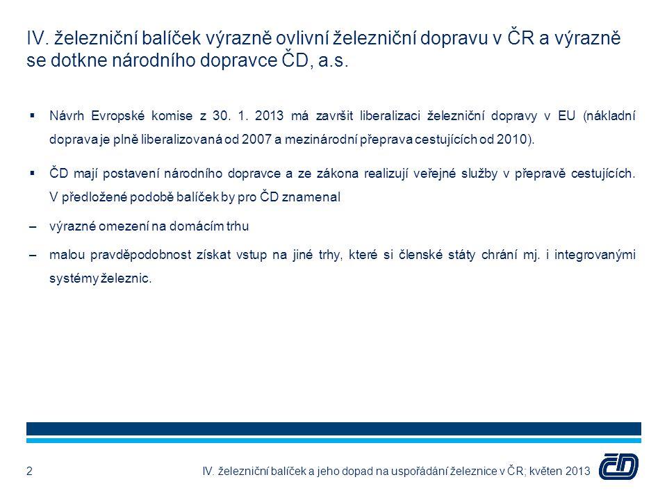 IV. železniční balíček výrazně ovlivní železniční dopravu v ČR a výrazně se dotkne národního dopravce ČD, a.s.