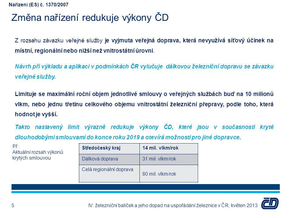 Změna nařízení redukuje výkony ČD
