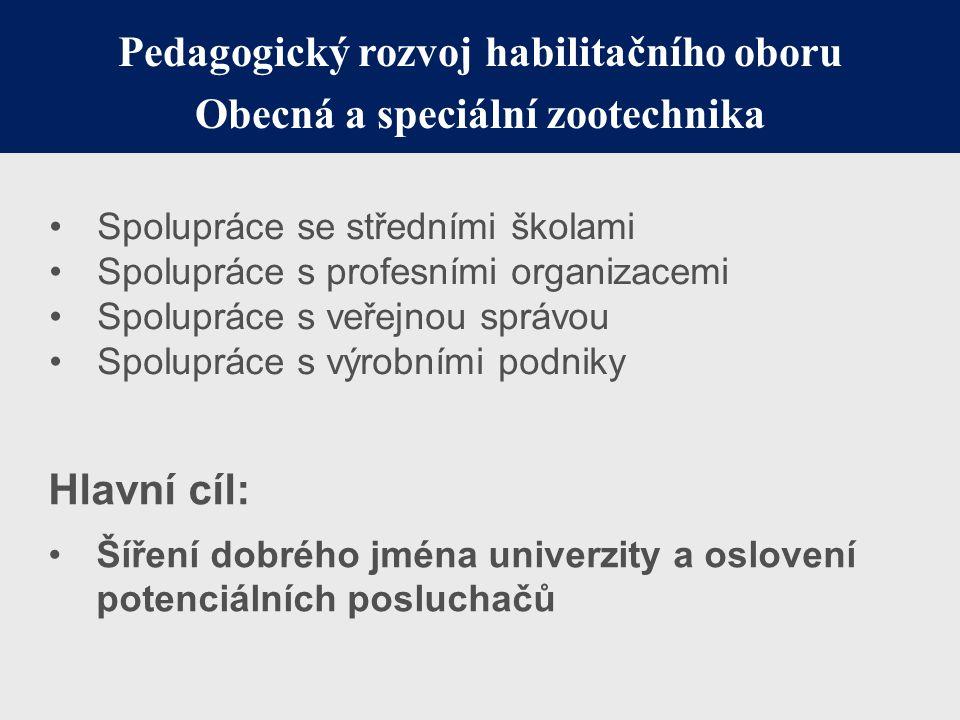 Pedagogický rozvoj habilitačního oboru Obecná a speciální zootechnika