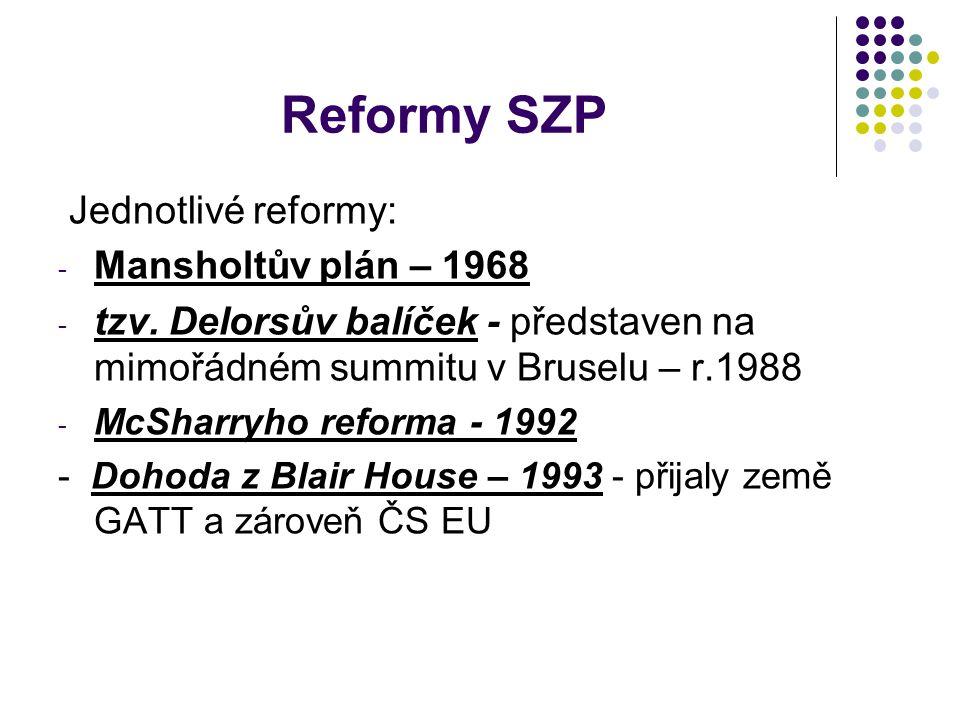 Reformy SZP Jednotlivé reformy: Mansholtův plán – 1968