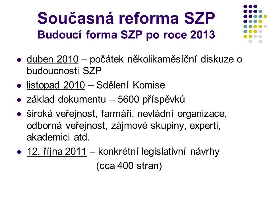 Současná reforma SZP Budoucí forma SZP po roce 2013