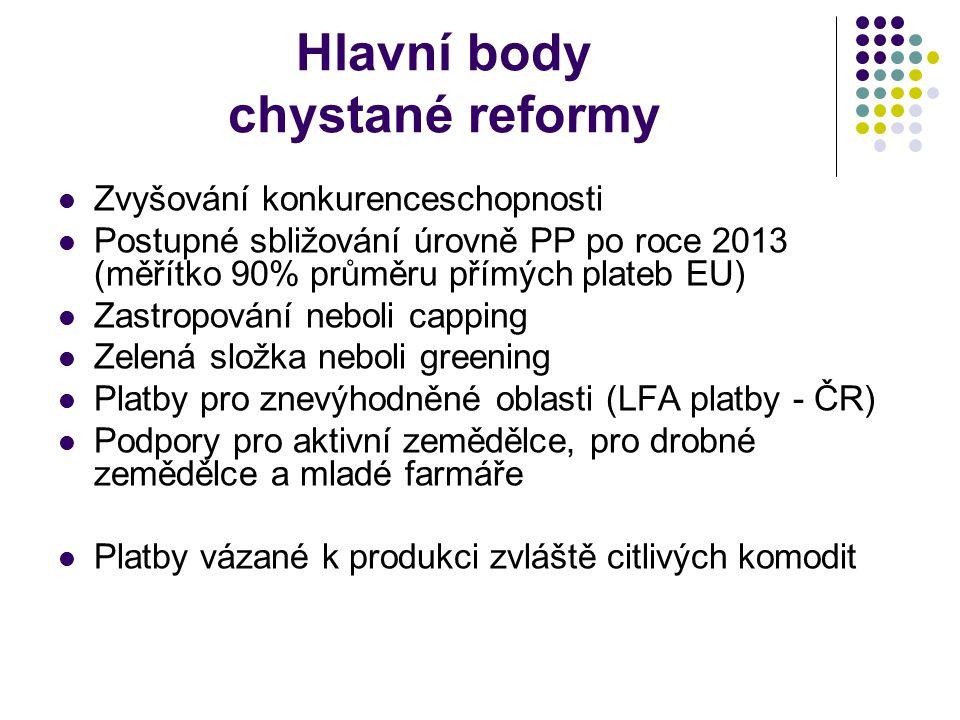 Hlavní body chystané reformy