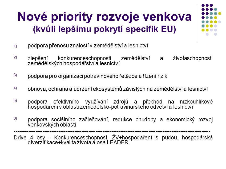 Nové priority rozvoje venkova (kvůli lepšímu pokrytí specifik EU)