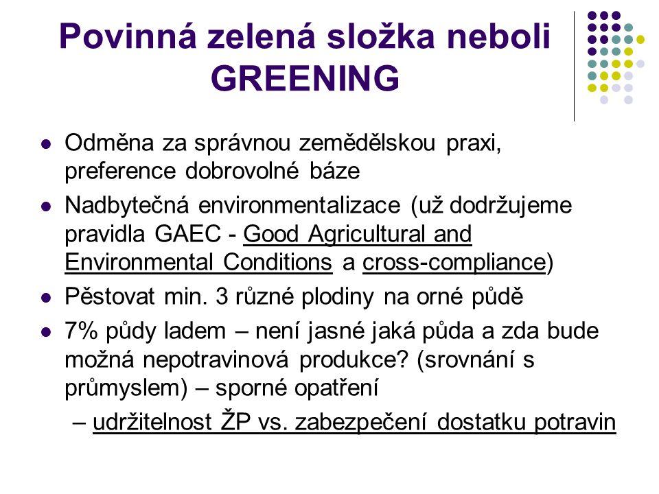 Povinná zelená složka neboli GREENING