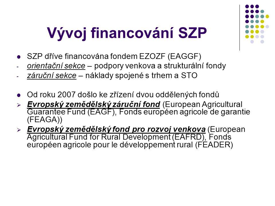 Vývoj financování SZP SZP dříve financována fondem EZOZF (EAGGF)