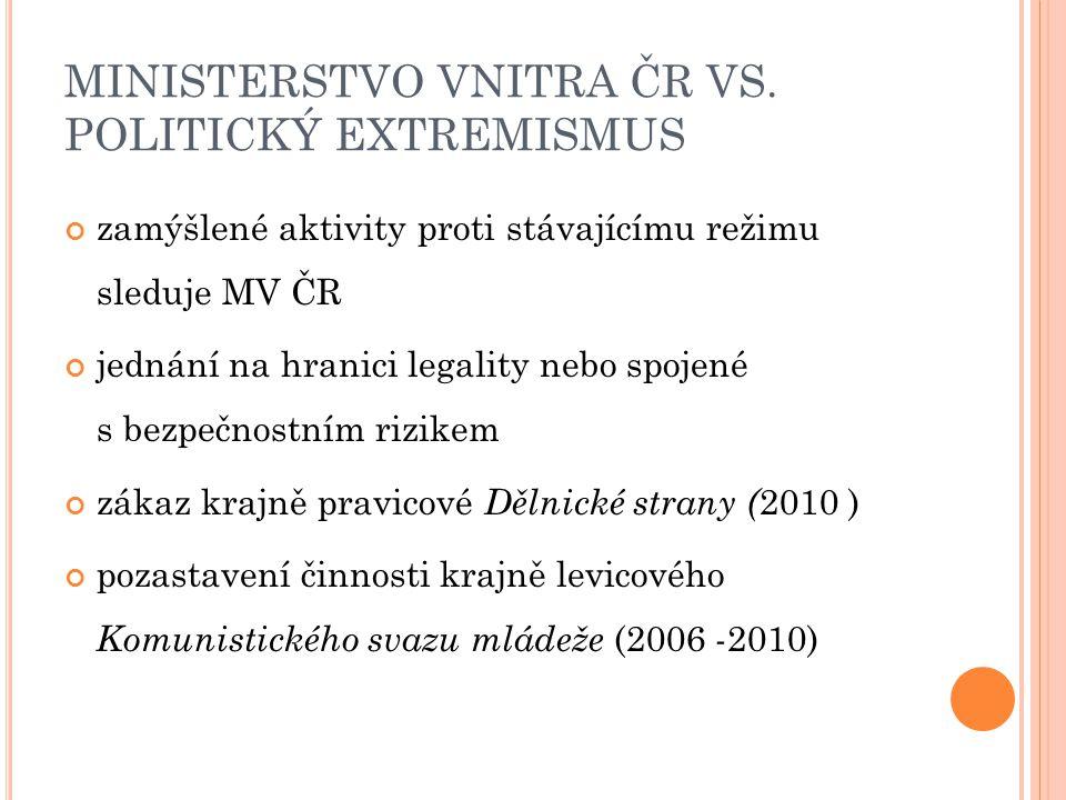 MINISTERSTVO VNITRA ČR VS. POLITICKÝ EXTREMISMUS