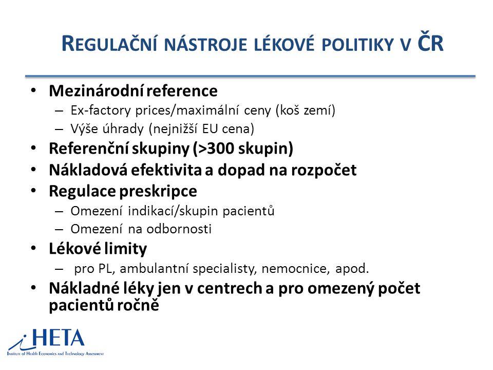 Regulační nástroje lékové politiky v ČR