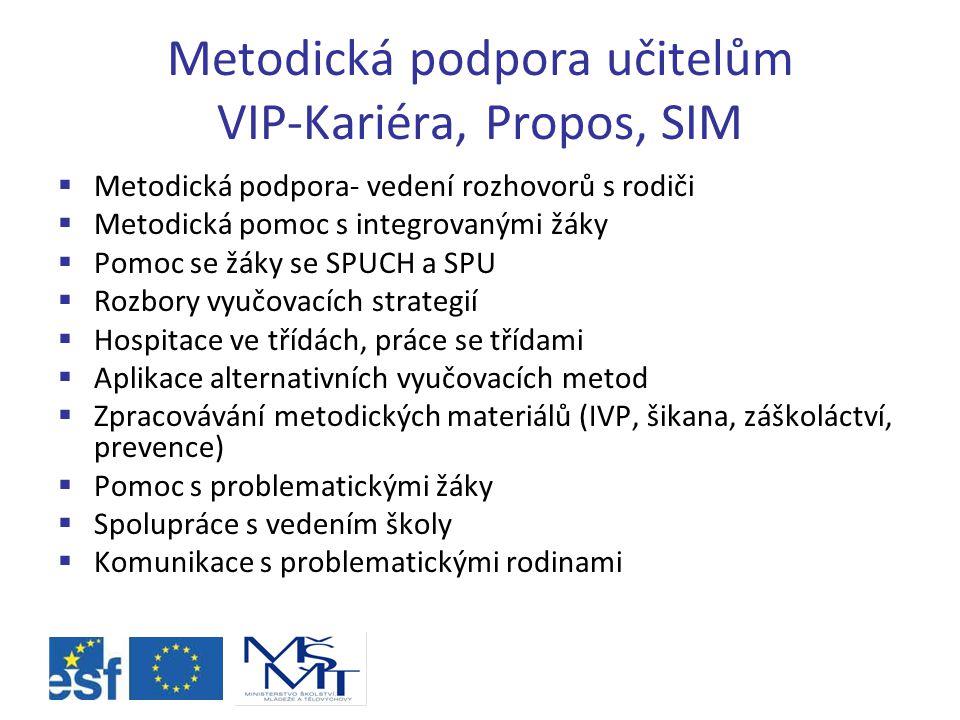 Metodická podpora učitelům VIP-Kariéra, Propos, SIM
