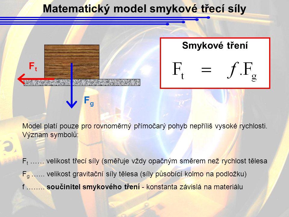 Matematický model smykové třecí síly