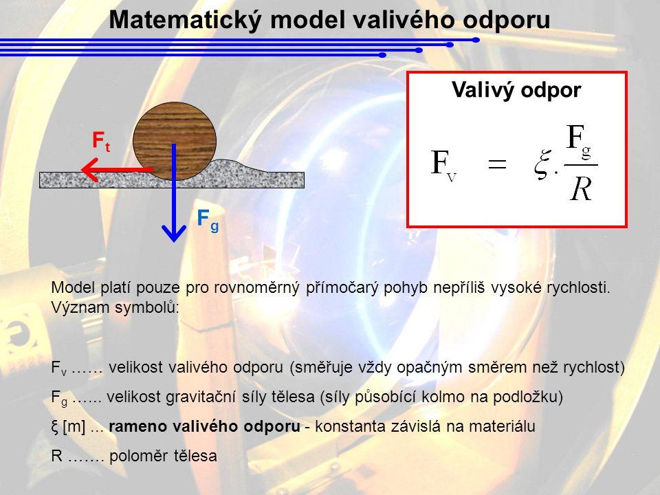 Matematický model valivého odporu