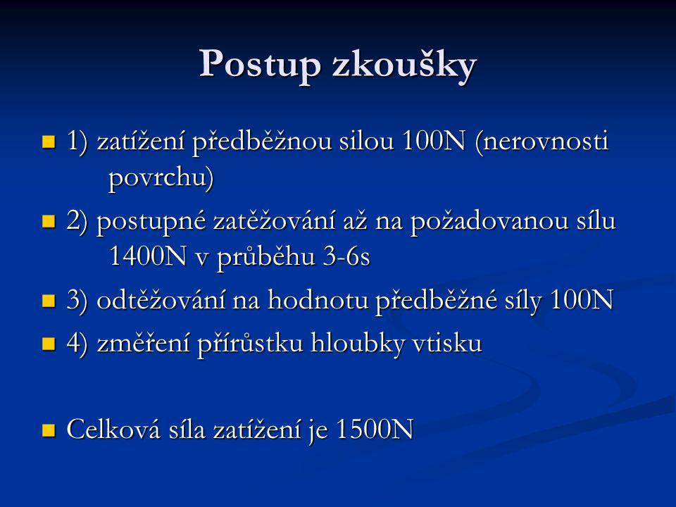 Postup zkoušky 1) zatížení předběžnou silou 100N (nerovnosti povrchu)