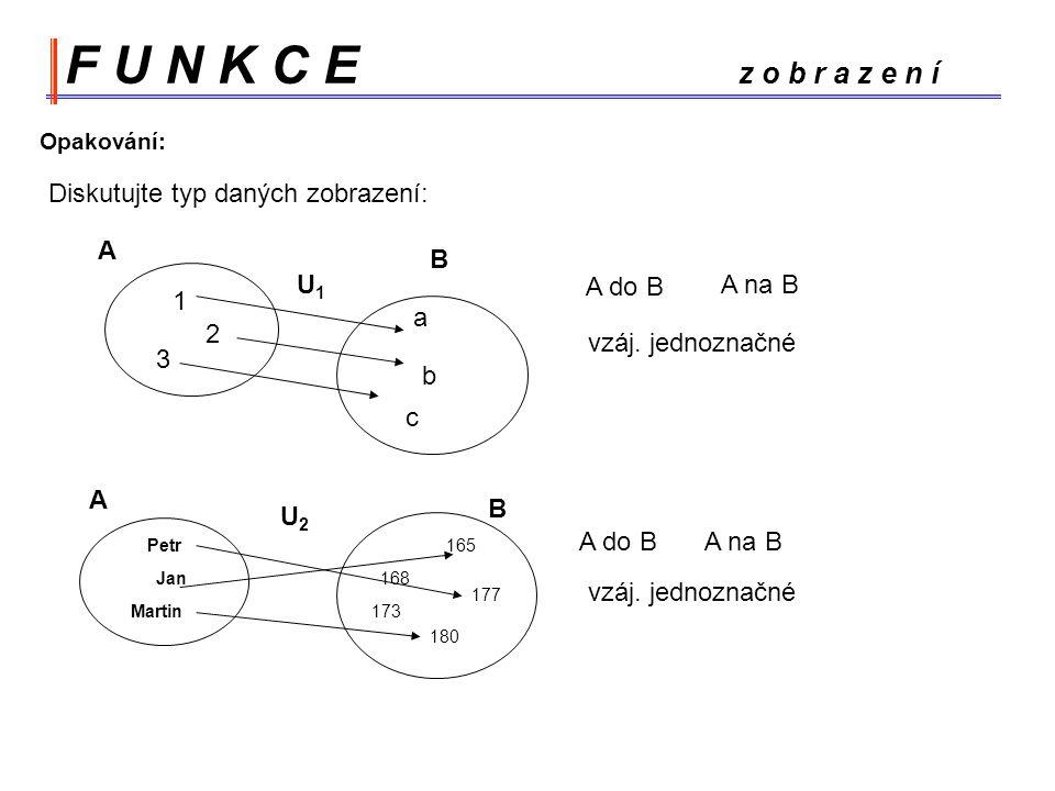 F U N K C E z o b r a z e n í Diskutujte typ daných zobrazení: A B U1