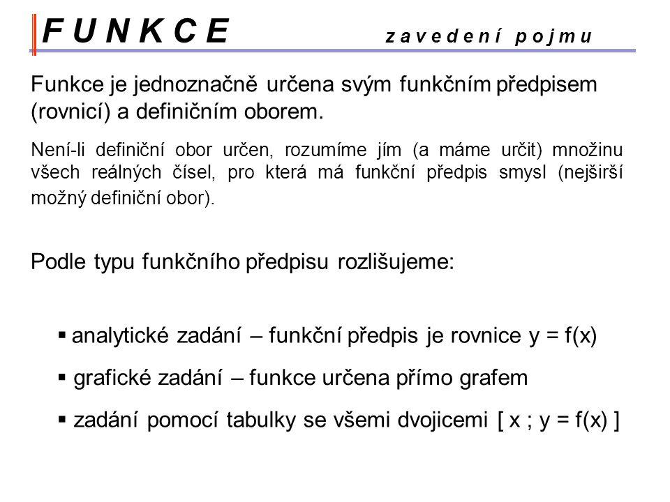 F U N K C E z a v e d e n í p o j m u Funkce je jednoznačně určena svým funkčním předpisem (rovnicí) a definičním oborem.