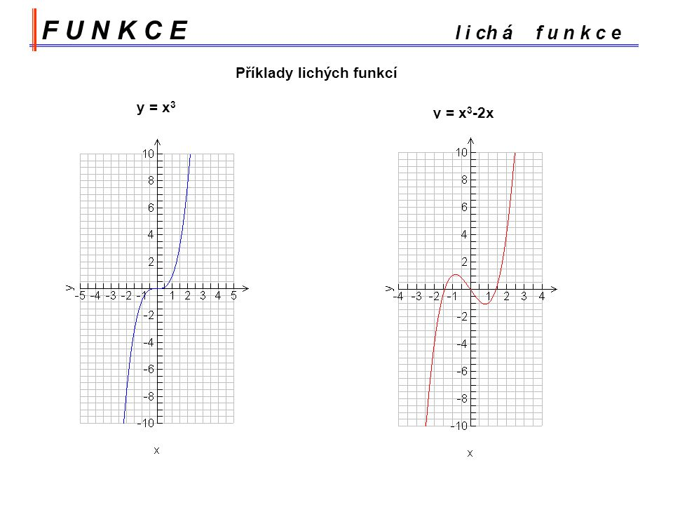F U N K C E l i ch á f u n k c e Příklady lichých funkcí y = x3