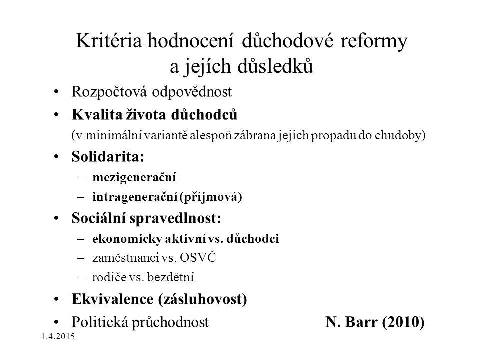 Kritéria hodnocení důchodové reformy a jejích důsledků