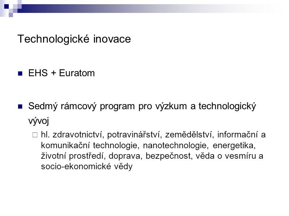 Technologické inovace