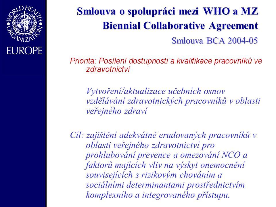 Smlouva o spolupráci mezi WHO a MZ Biennial Collaborative Agreement