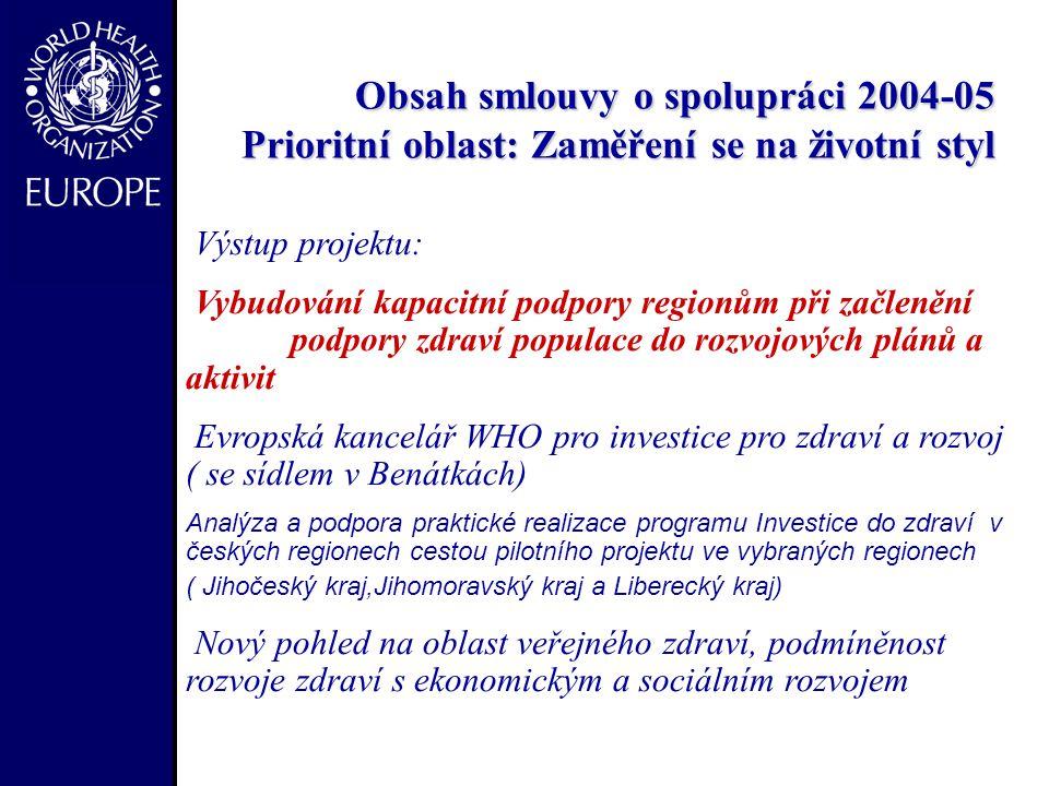 Obsah smlouvy o spolupráci 2004-05 Prioritní oblast: Zaměření se na životní styl