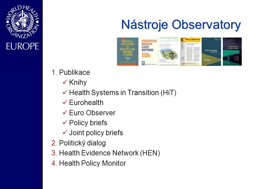 Nástroje Observatory Publikace Knihy