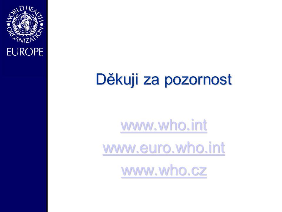 Děkuji za pozornost www.who.int www.euro.who.int www.who.cz