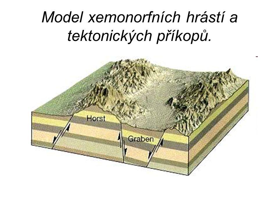 Model xemonorfních hrástí a tektonických příkopů.