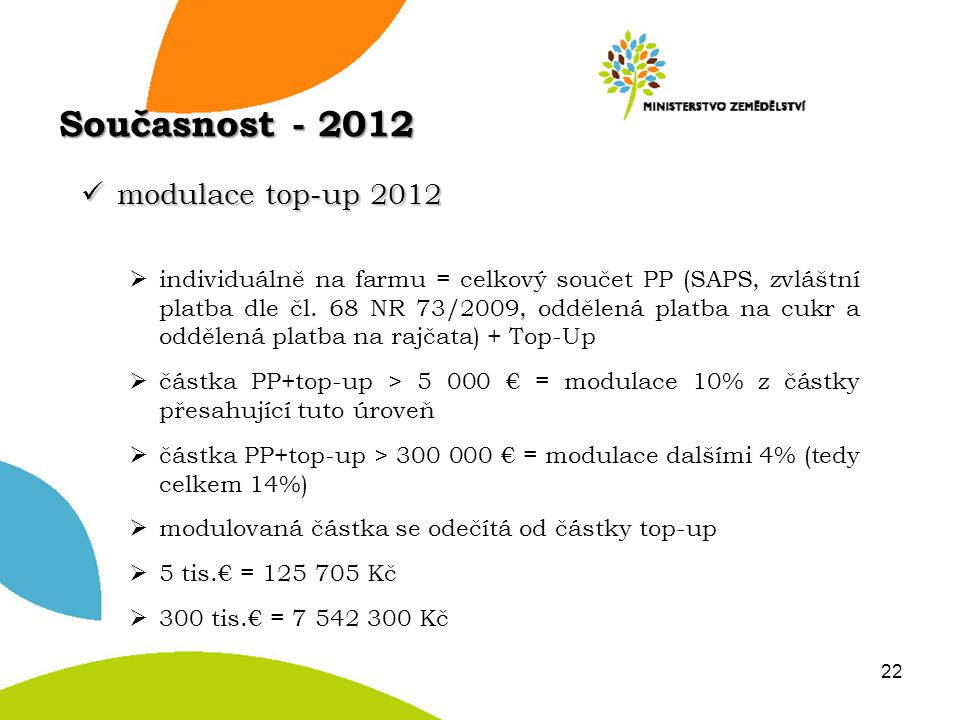 Současnost - 2012 modulace top-up 2012