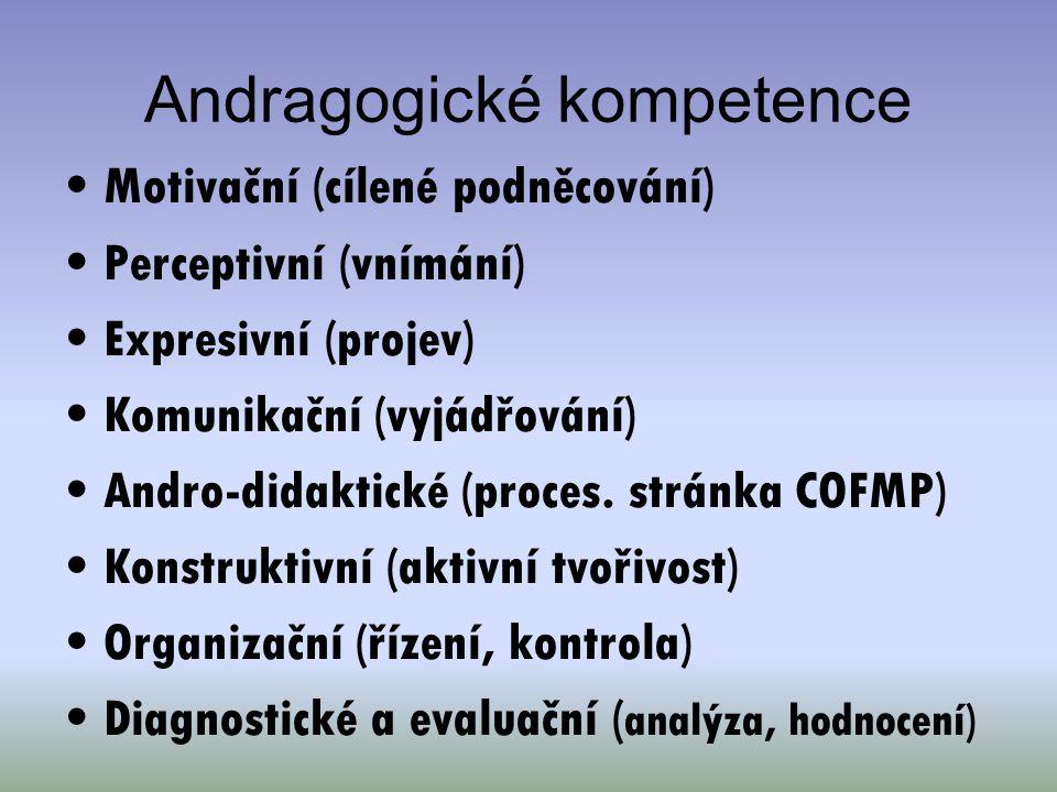 Andragogické kompetence