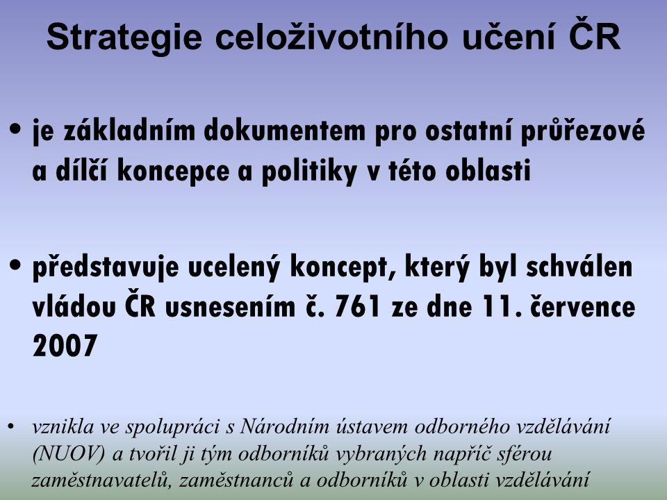 Strategie celoživotního učení ČR