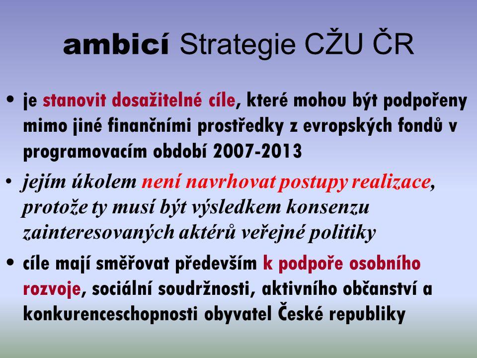 ambicí Strategie CŽU ČR