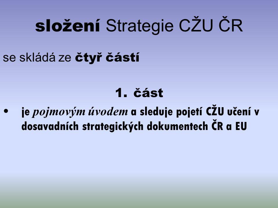složení Strategie CŽU ČR