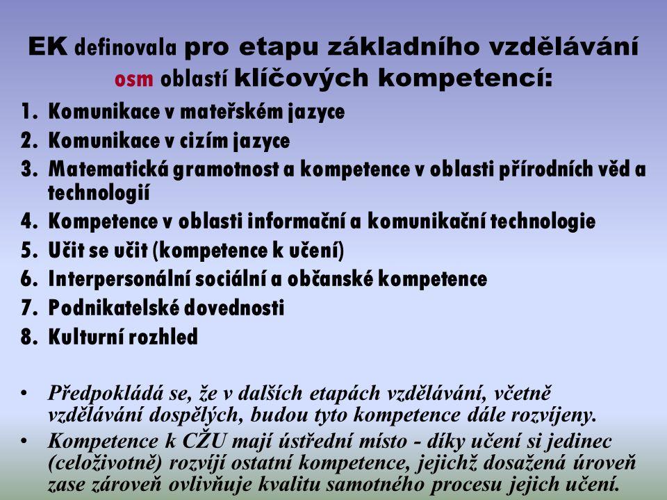 EK definovala pro etapu základního vzdělávání osm oblastí klíčových kompetencí:
