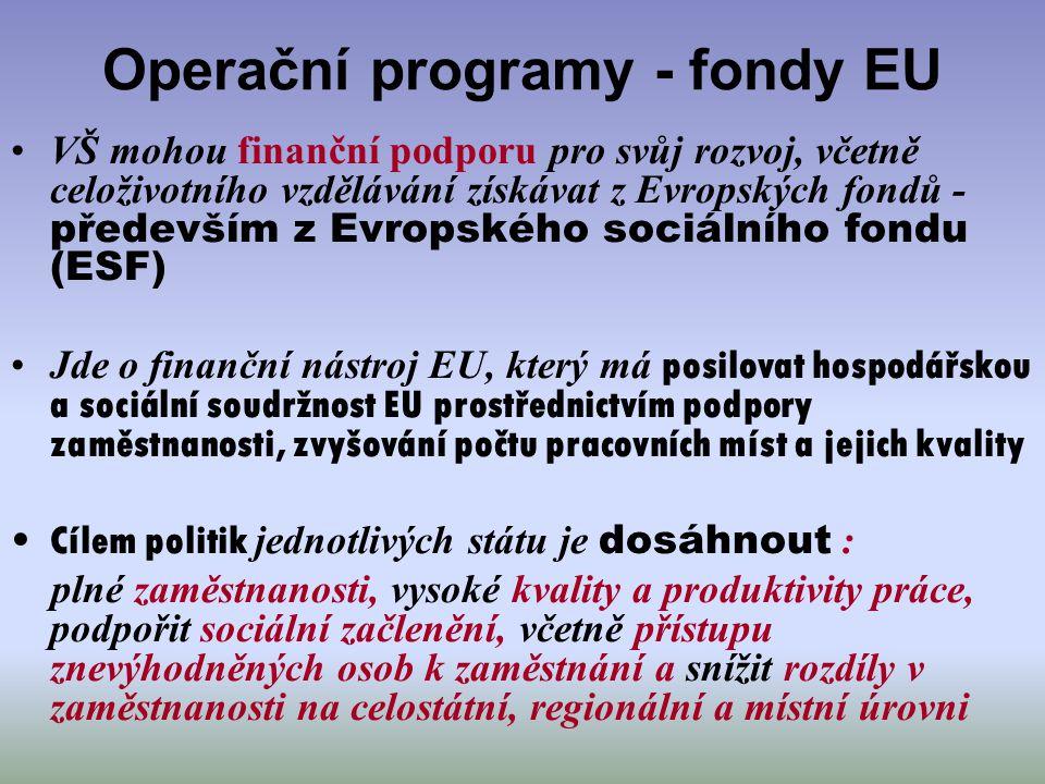 Operační programy - fondy EU
