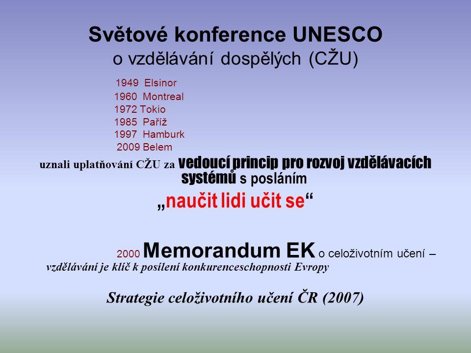 Světové konference UNESCO o vzdělávání dospělých (CŽU)