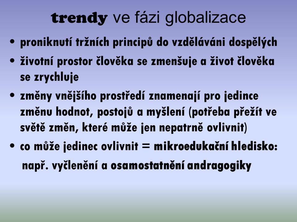 trendy ve fázi globalizace