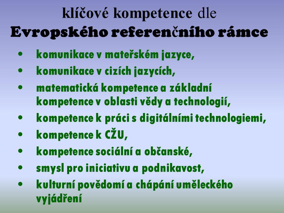 klíčové kompetence dle Evropského referenčního rámce
