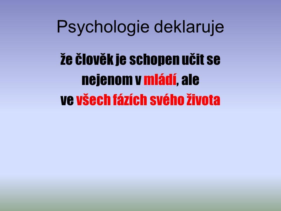 Psychologie deklaruje