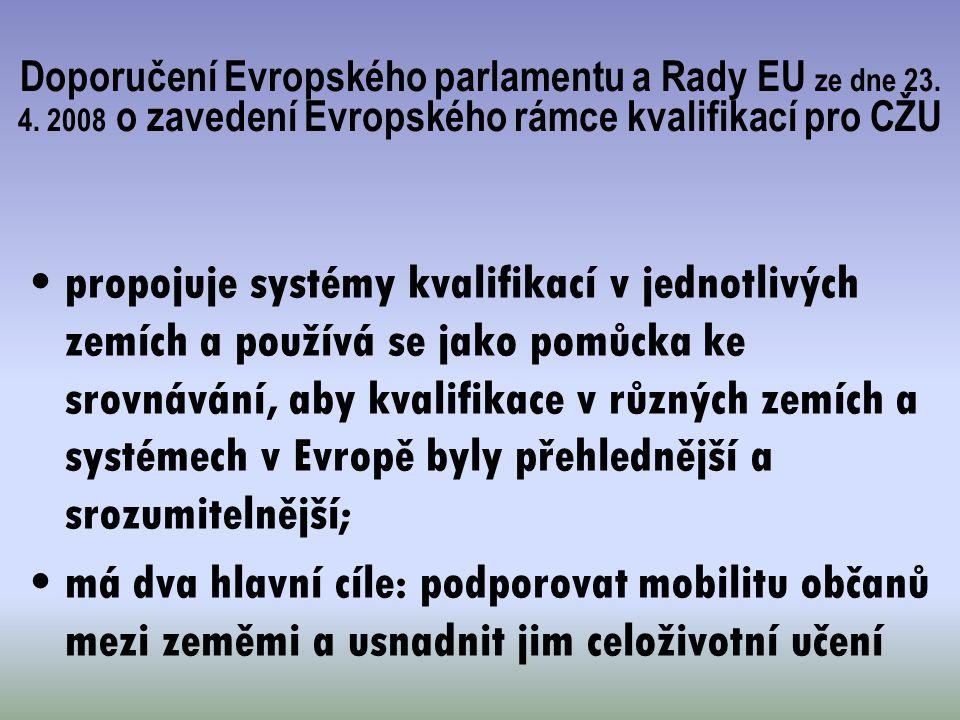 Doporučení Evropského parlamentu a Rady EU ze dne 23. 4