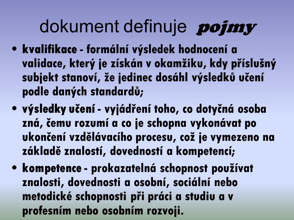 dokument definuje pojmy