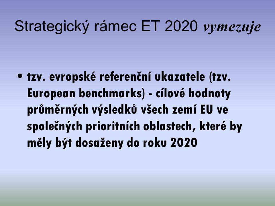 Strategický rámec ET 2020 vymezuje
