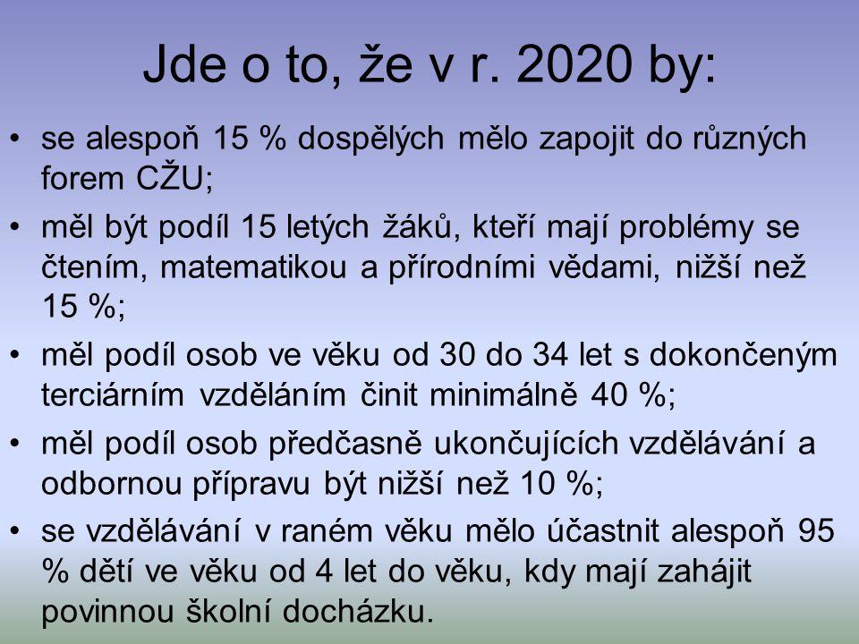 Jde o to, že v r. 2020 by: se alespoň 15 % dospělých mělo zapojit do různých forem CŽU;