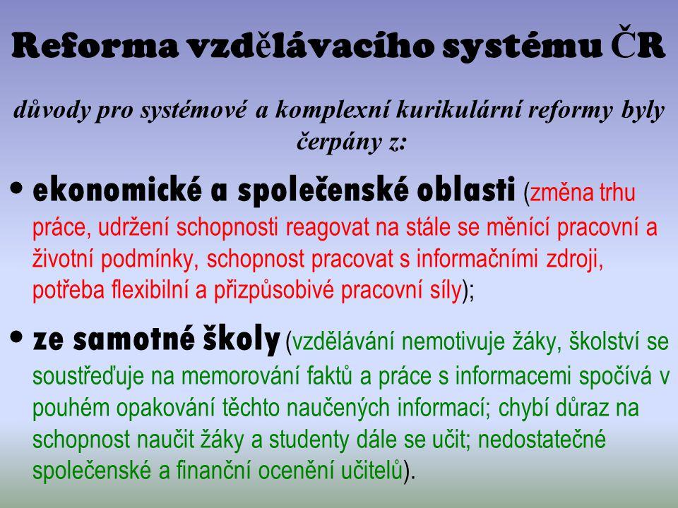 Reforma vzdělávacího systému ČR