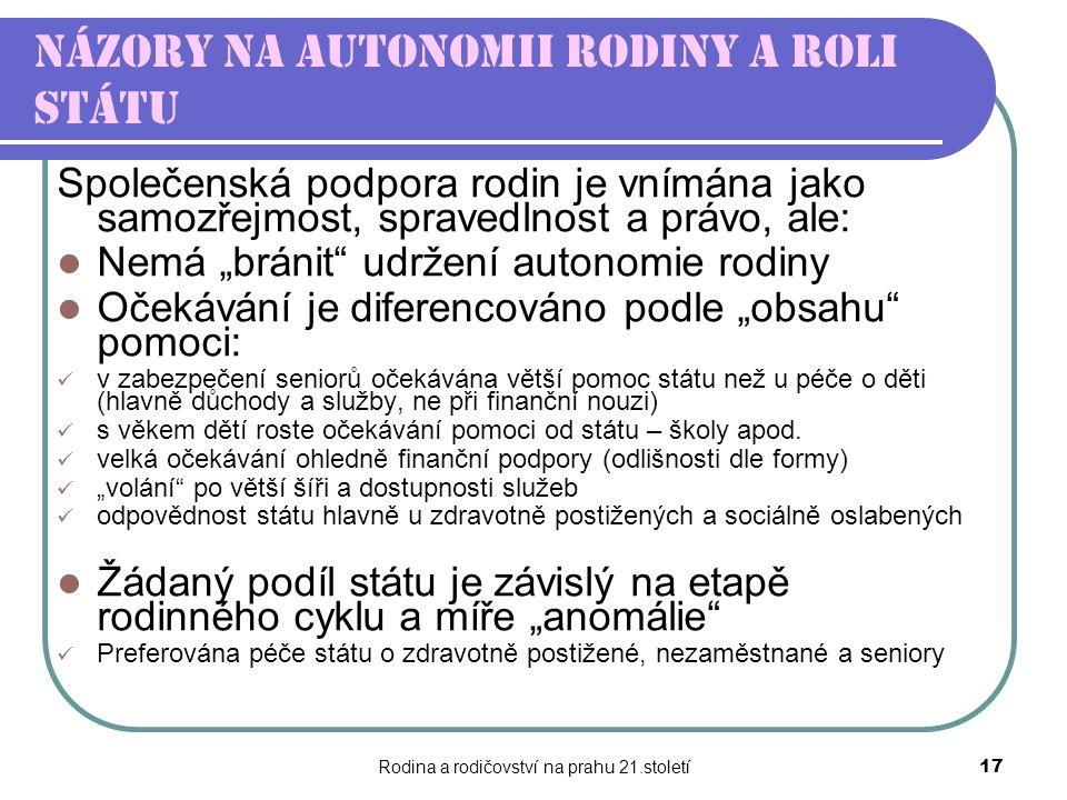 Názory na autonomii rodiny a roli státu