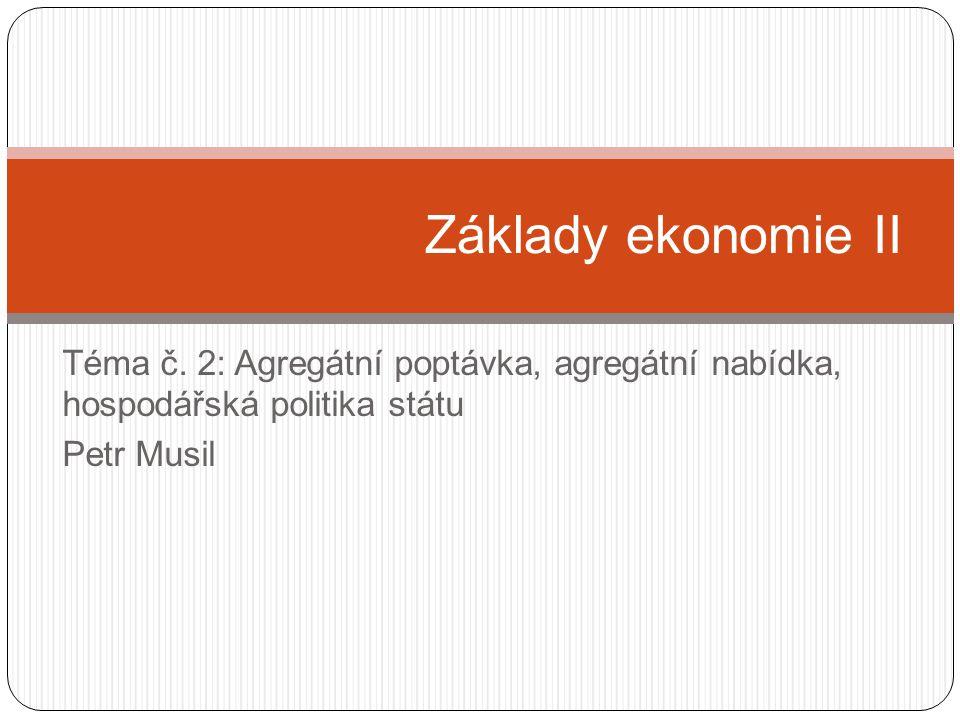 Základy ekonomie II Téma č. 2: Agregátní poptávka, agregátní nabídka, hospodářská politika státu.