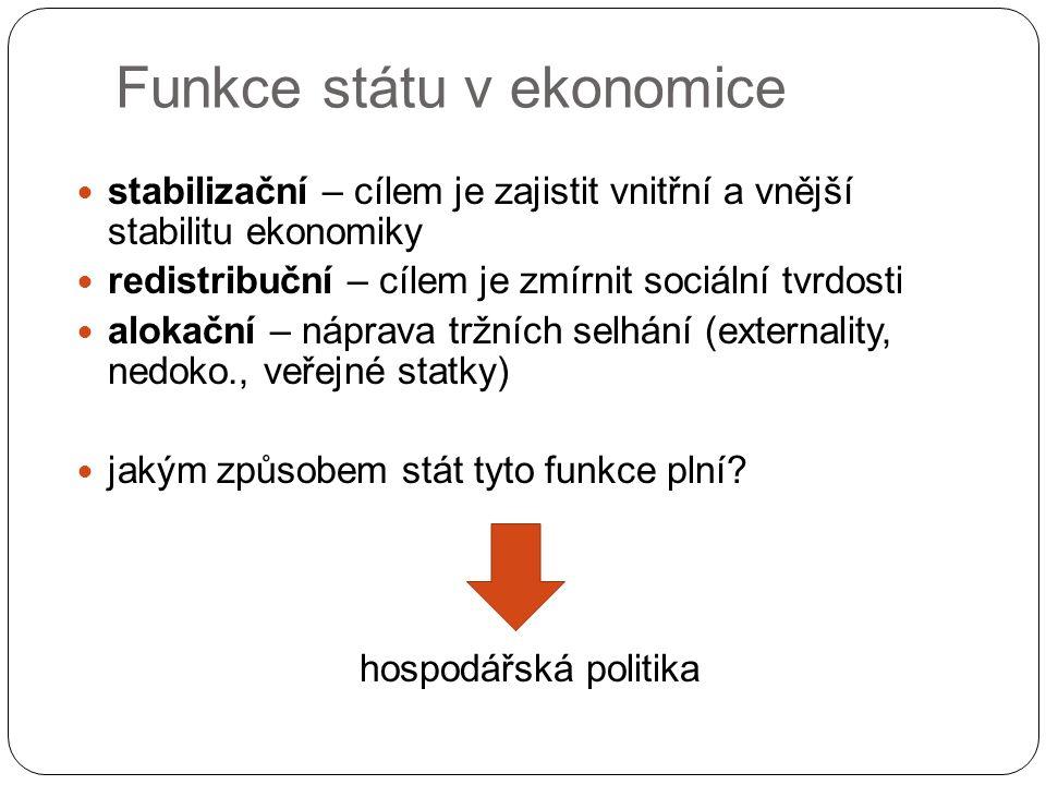 Funkce státu v ekonomice