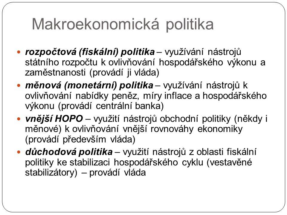 Makroekonomická politika