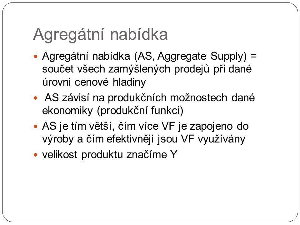 Agregátní nabídka Agregátní nabídka (AS, Aggregate Supply) = součet všech zamýšlených prodejů při dané úrovni cenové hladiny.