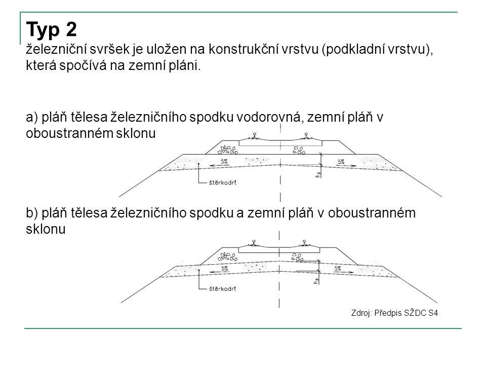 Typ 2 železniční svršek je uložen na konstrukční vrstvu (podkladní vrstvu), která spočívá na zemní pláni.