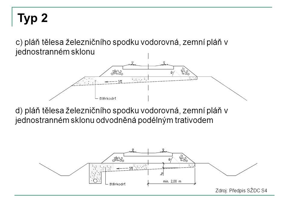 Typ 2 c) pláň tělesa železničního spodku vodorovná, zemní pláň v jednostranném sklonu.